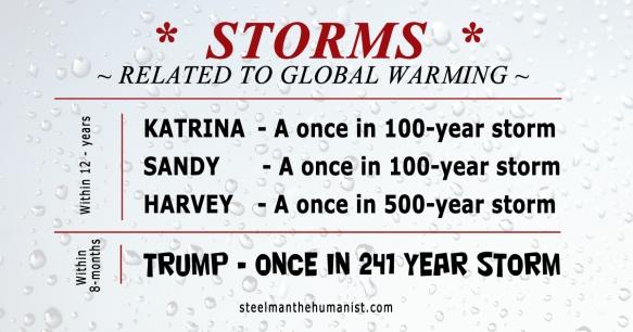 Trump_Storm