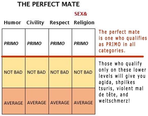 Mate_Chart